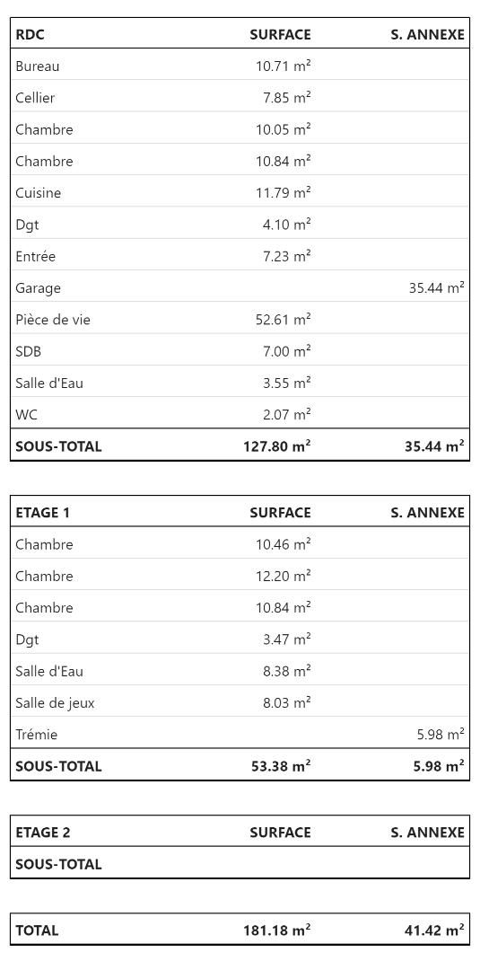 TABLEAU SURFACE